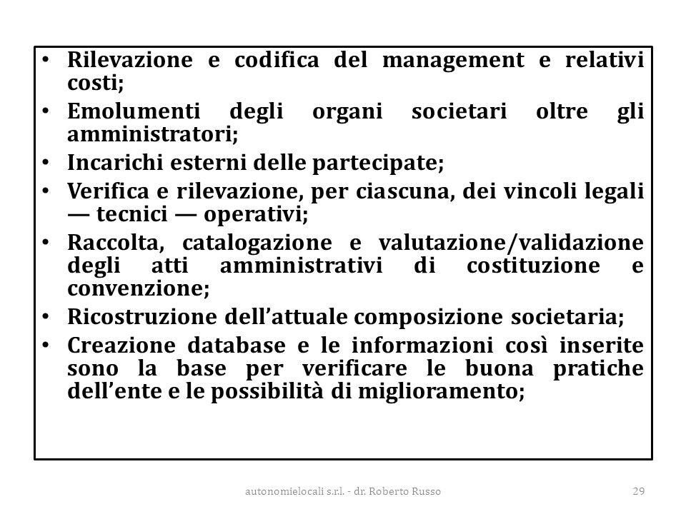 Rilevazione e codifica del management e relativi costi; Emolumenti degli organi societari oltre gli amministratori; Incarichi esterni delle partecipat
