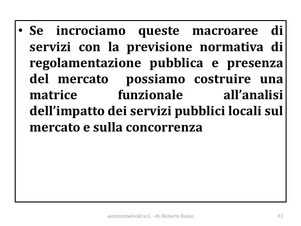 Se incrociamo queste macroaree di servizi con la previsione normativa di regolamentazione pubblica e presenza del mercato possiamo costruire una matri