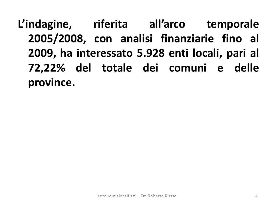 L'indagine, riferita all'arco temporale 2005/2008, con analisi finanziarie fino al 2009, ha interessato 5.928 enti locali, pari al 72,22% del totale d