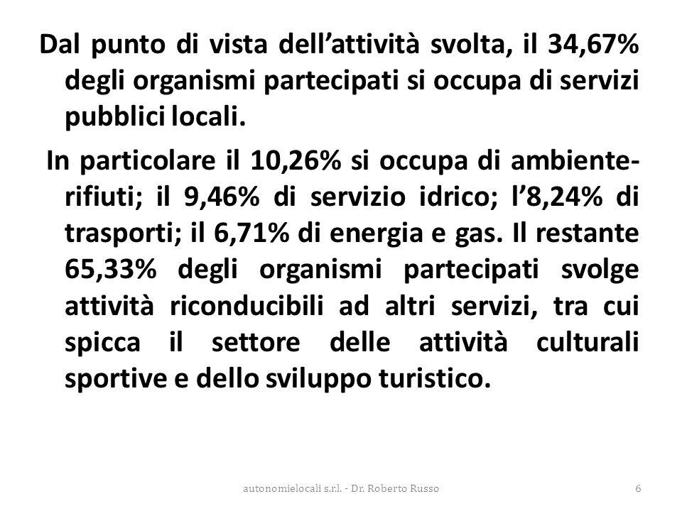 Dal punto di vista dell'attività svolta, il 34,67% degli organismi partecipati si occupa di servizi pubblici locali. In particolare il 10,26% si occup