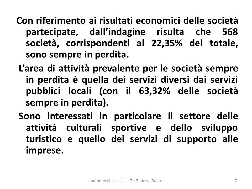 Con riferimento ai risultati economici delle società partecipate, dall'indagine risulta che 568 società, corrispondenti al 22,35% del totale, sono sem
