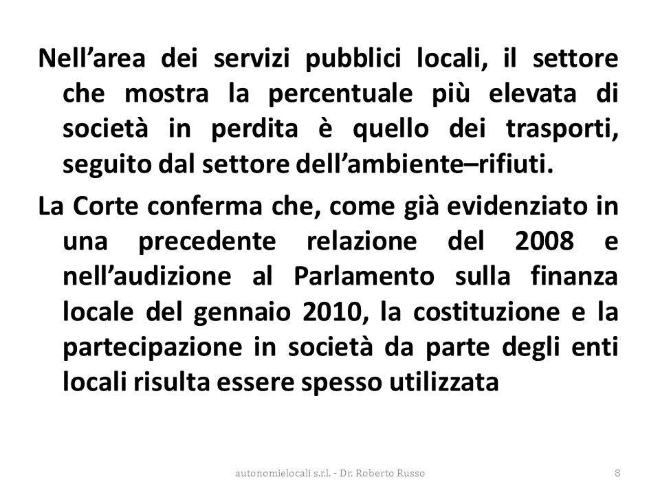 Nell'area dei servizi pubblici locali, il settore che mostra la percentuale più elevata di società in perdita è quello dei trasporti, seguito dal sett