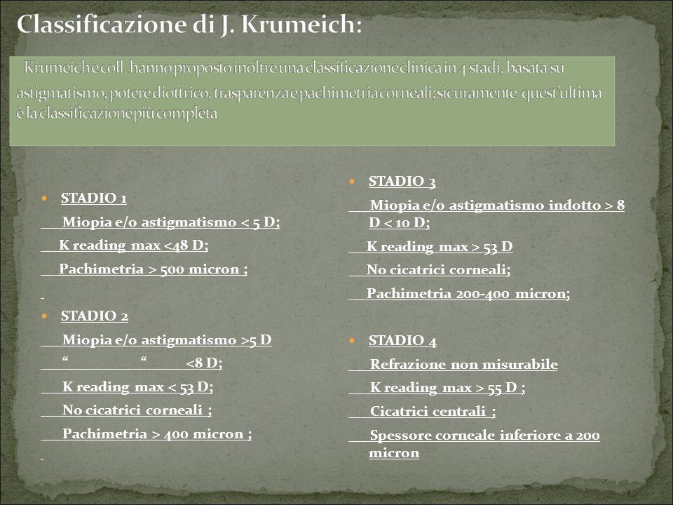 "STADIO 1 Miopia e/o astigmatismo < 5 D; K reading max <48 D; Pachimetria > 500 micron ; STADIO 2 Miopia e/o astigmatismo >5 D "" "" <8 D; K reading max"