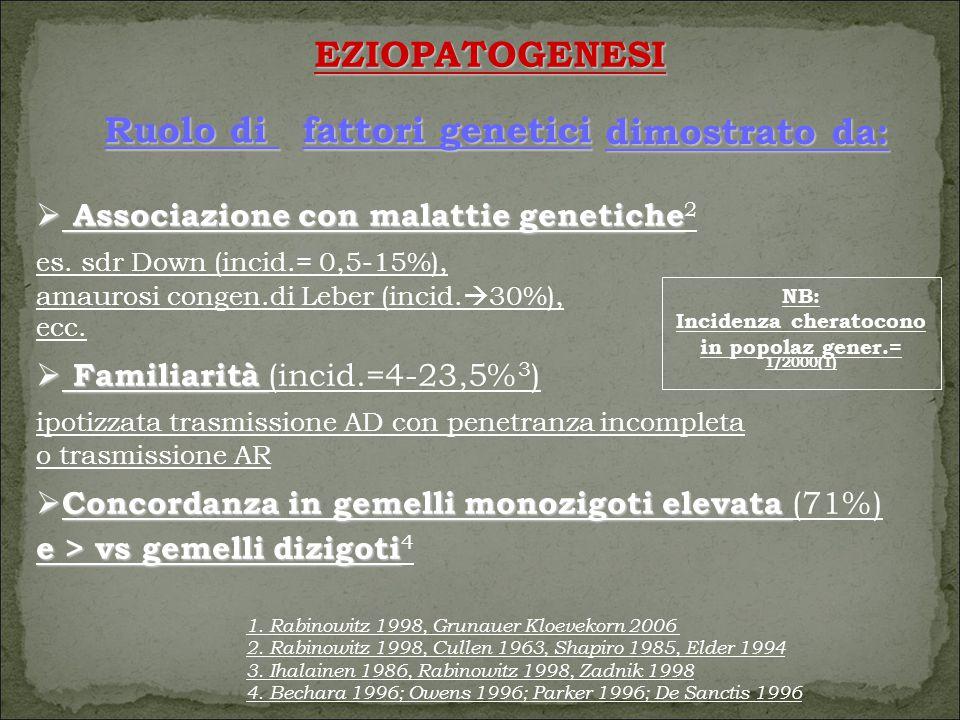EZIOPATOGENESI  Associazione con malattie genetiche  Associazione con malattie genetiche 2 es. sdr Down (incid.= 0,5-15%), amaurosi congen.di Leber