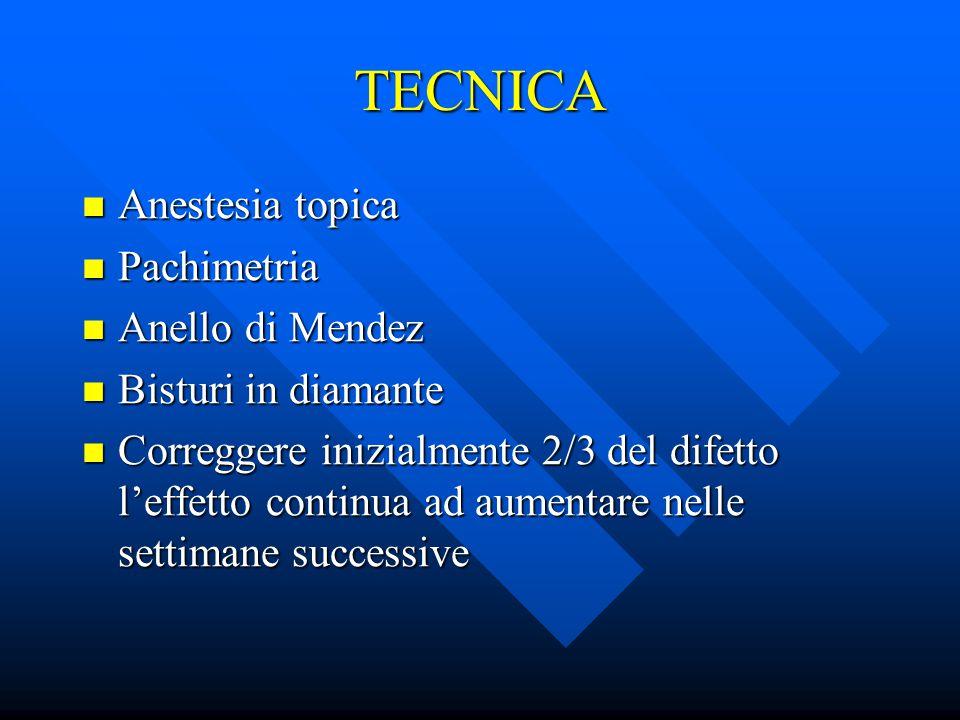 TECNICA Anestesia topica Anestesia topica Pachimetria Pachimetria Anello di Mendez Anello di Mendez Bisturi in diamante Bisturi in diamante Correggere