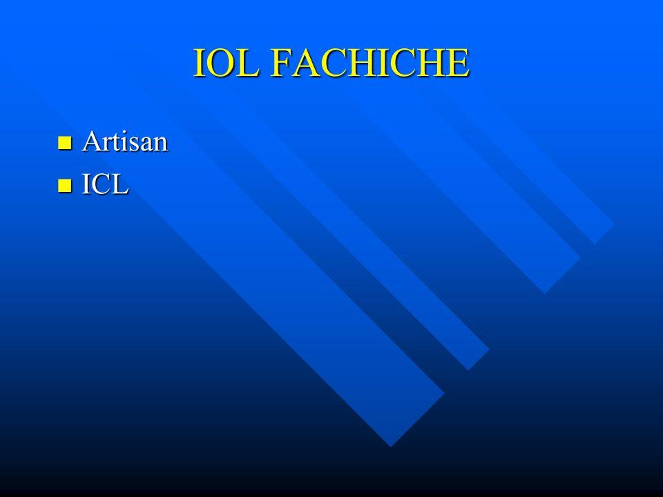 IOL FACHICHE Artisan Artisan ICL ICL