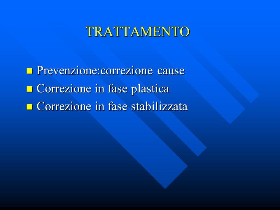 TRATTAMENTO Prevenzione:correzione cause Prevenzione:correzione cause Correzione in fase plastica Correzione in fase plastica Correzione in fase stabi