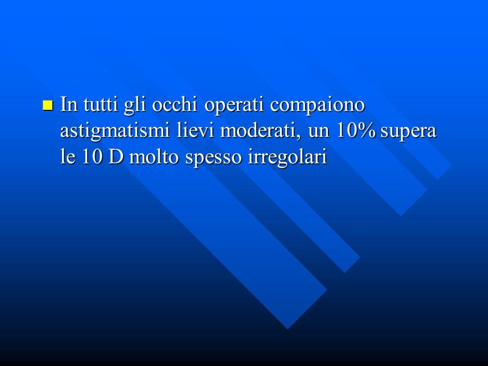 In tutti gli occhi operati compaiono astigmatismi lievi moderati, un 10% supera le 10 D molto spesso irregolari In tutti gli occhi operati compaiono a
