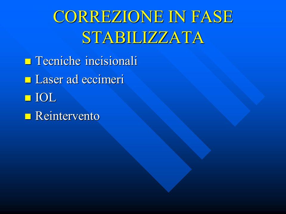 CORREZIONE IN FASE STABILIZZATA Tecniche incisionali Tecniche incisionali Laser ad eccimeri Laser ad eccimeri IOL IOL Reintervento Reintervento
