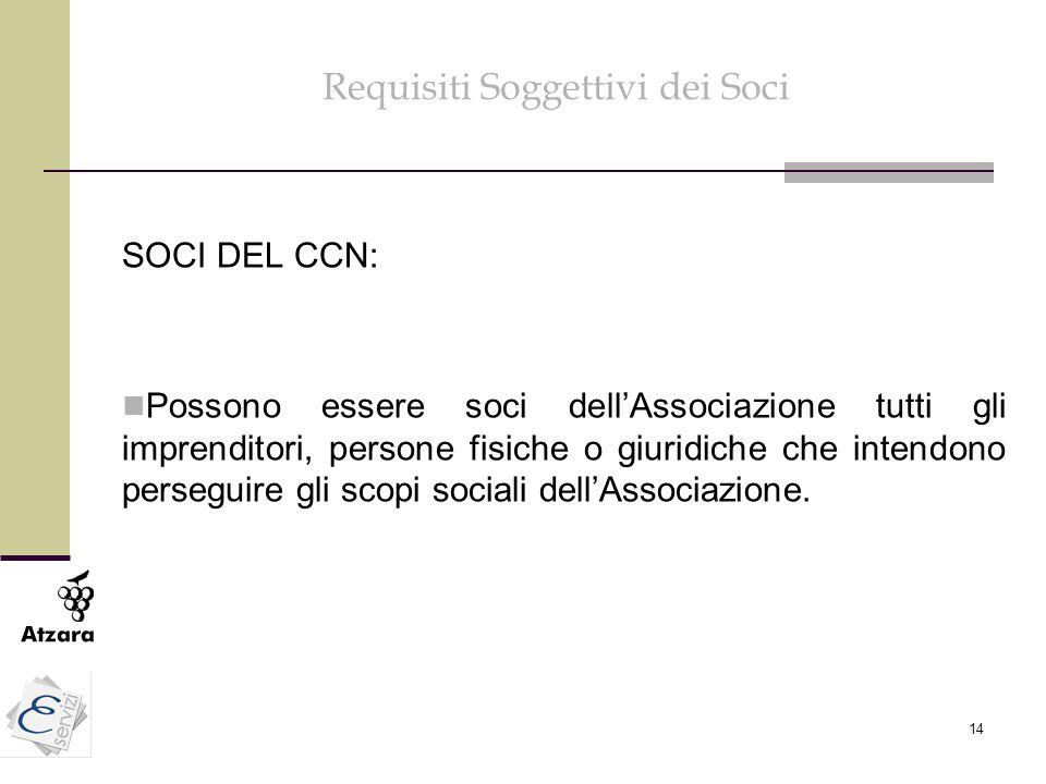 14 Requisiti Soggettivi dei Soci SOCI DEL CCN: Possono essere soci dell'Associazione tutti gli imprenditori, persone fisiche o giuridiche che intendon