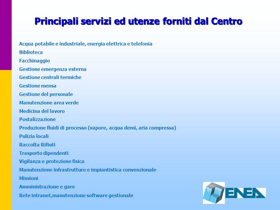 Principali servizi ed utenze forniti dal Centro Acqua potabile e industriale, energia elettrica e telefonia Biblioteca Facchinaggio Gestione emergenza