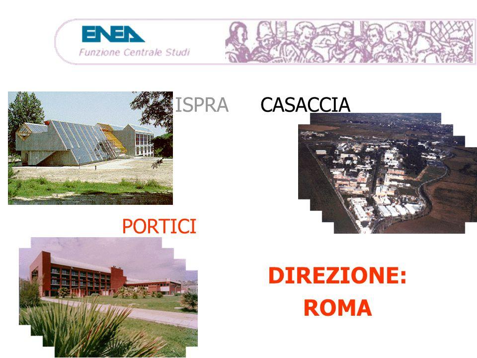 DIREZIONE: ROMA ISPRACASACCIA PORTICI