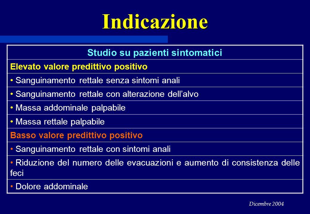 Dicembre 2004 Indicazione Studio su pazienti sintomatici Elevato valore predittivo positivo Sanguinamento rettale senza sintomi anali Sanguinamento re