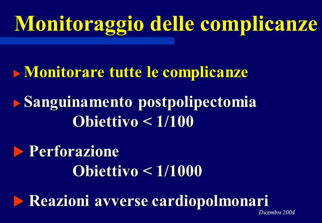 Dicembre 2004  Monitorare tutte le complicanze  Sanguinamento postpolipectomia Obiettivo < 1/100  Perforazione Obiettivo < 1/1000  Reazioni avverse cardiopolmonari Monitoraggio delle complicanze