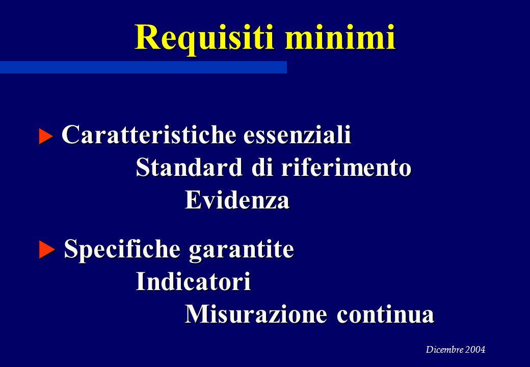 Dicembre 2004 Requisiti minimi  Caratteristiche essenziali Standard di riferimento Evidenza  Specifiche garantite Indicatori Misurazione continua