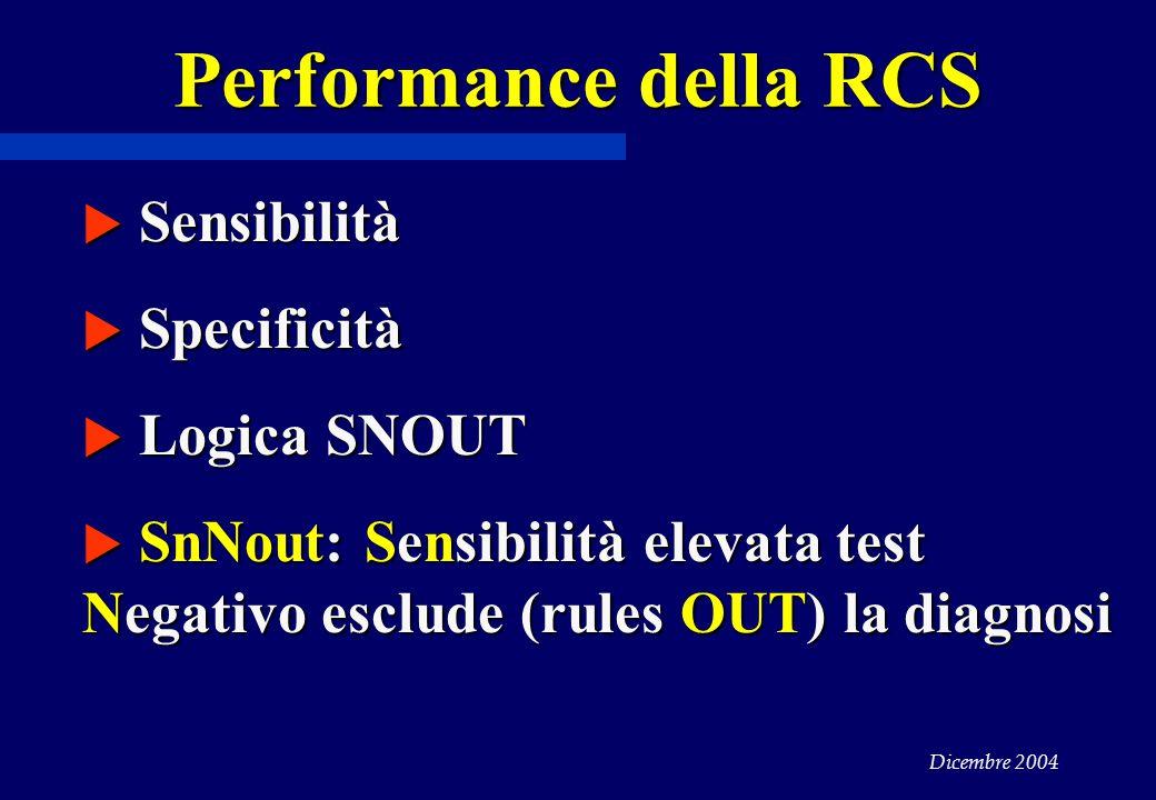 Dicembre 2004 Performance della RCS  Sensibilità  Specificità  Logica SNOUT  SnNout: Sensibilità elevata test Negativo esclude (rules OUT) la diag