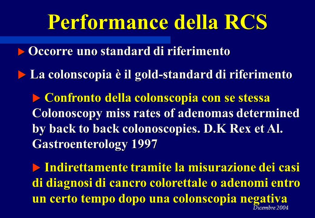 Dicembre 2004 Performance della RCS  Occorre uno standard di riferimento  La colonscopia è il gold-standard di riferimento  Confronto della colonscopia con se stessa Colonoscopy miss rates of adenomas determined by back to back colonoscopies.