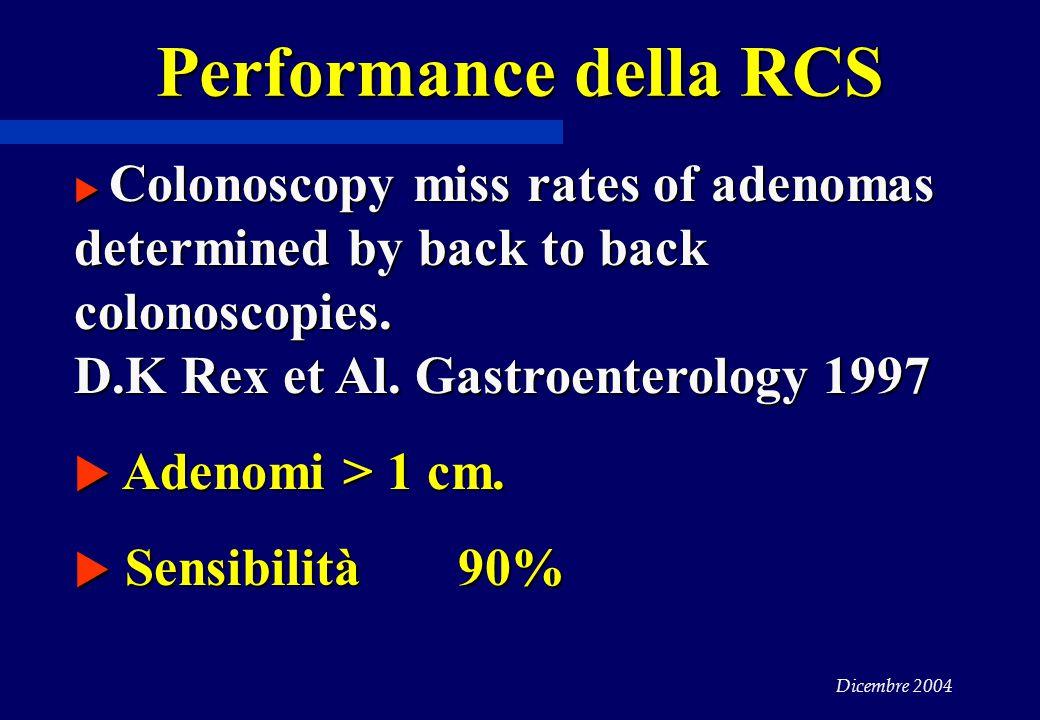 Dicembre 2004 Performance della RCS  Colonoscopy miss rates of adenomas determined by back to back colonoscopies. D.K Rex et Al. Gastroenterology 199
