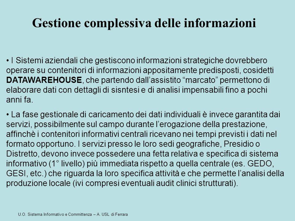 U.O. Sistema Informativo e Committenza – A. USL di Ferrara I Sistemi aziendali che gestiscono informazioni strategiche dovrebbero operare su contenito