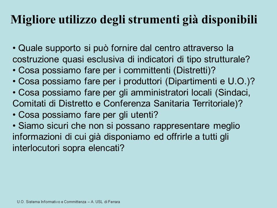 U.O. Sistema Informativo e Committenza – A. USL di Ferrara Migliore utilizzo degli strumenti già disponibili Quale supporto si può fornire dal centro