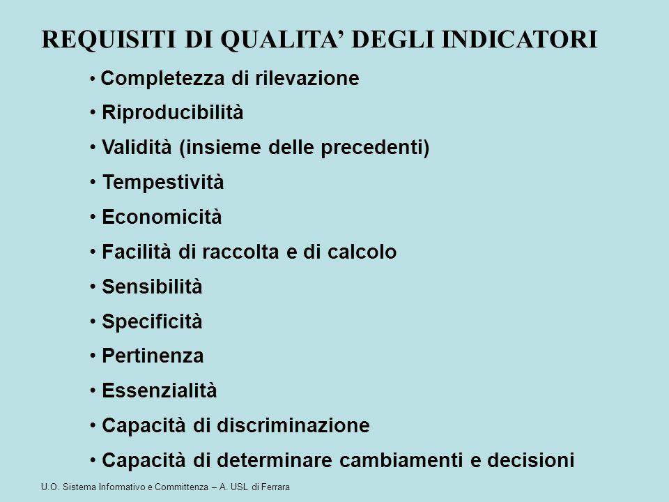 U.O. Sistema Informativo e Committenza – A. USL di Ferrara REQUISITI DI QUALITA' DEGLI INDICATORI Completezza di rilevazione Riproducibilità Validità