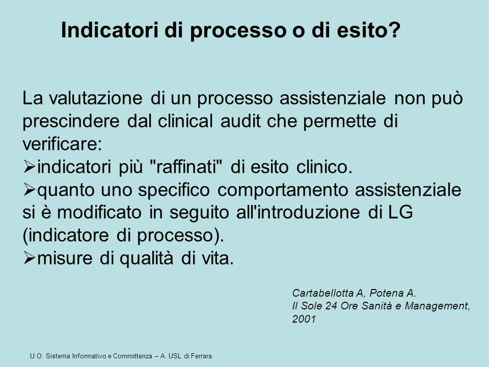 U.O. Sistema Informativo e Committenza – A. USL di Ferrara La valutazione di un processo assistenziale non può prescindere dal clinical audit che perm