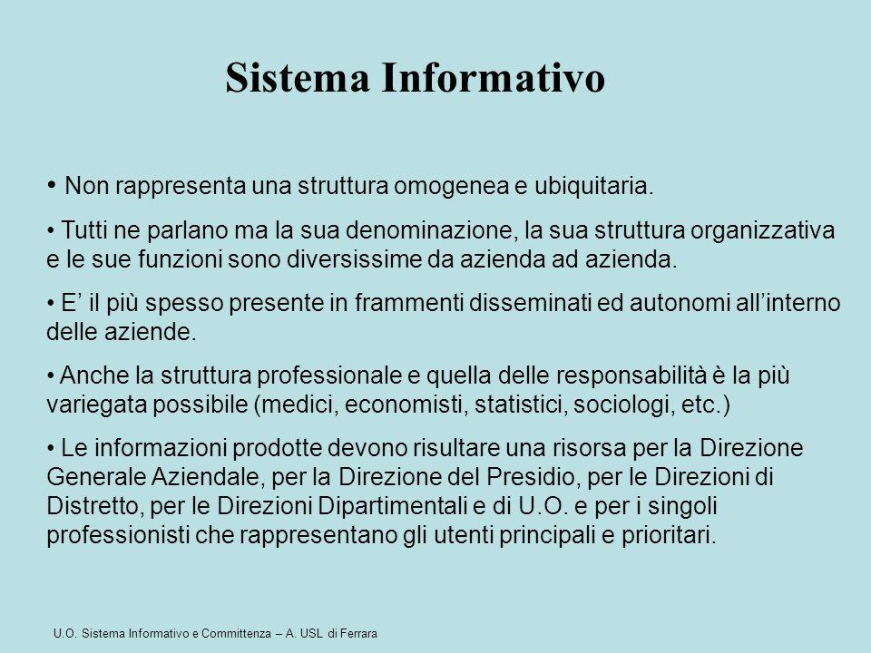 U.O. Sistema Informativo e Committenza – A. USL di Ferrara Non rappresenta una struttura omogenea e ubiquitaria. Tutti ne parlano ma la sua denominazi