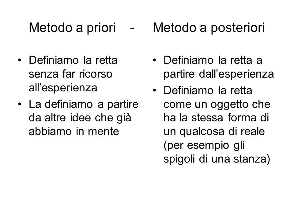 Metodo a priori - Metodo a posteriori Definiamo la retta senza far ricorso all'esperienza La definiamo a partire da altre idee che già abbiamo in mente Definiamo la retta a partire dall'esperienza Definiamo la retta come un oggetto che ha la stessa forma di un qualcosa di reale (per esempio gli spigoli di una stanza)