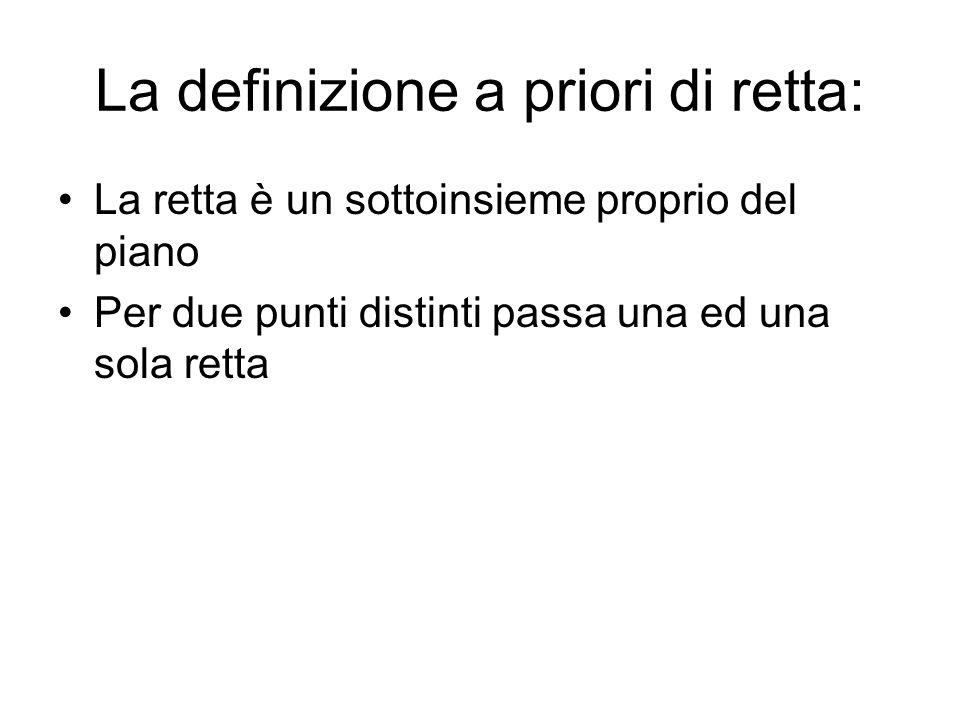 La definizione a priori di retta: La retta è un sottoinsieme proprio del piano Per due punti distinti passa una ed una sola retta
