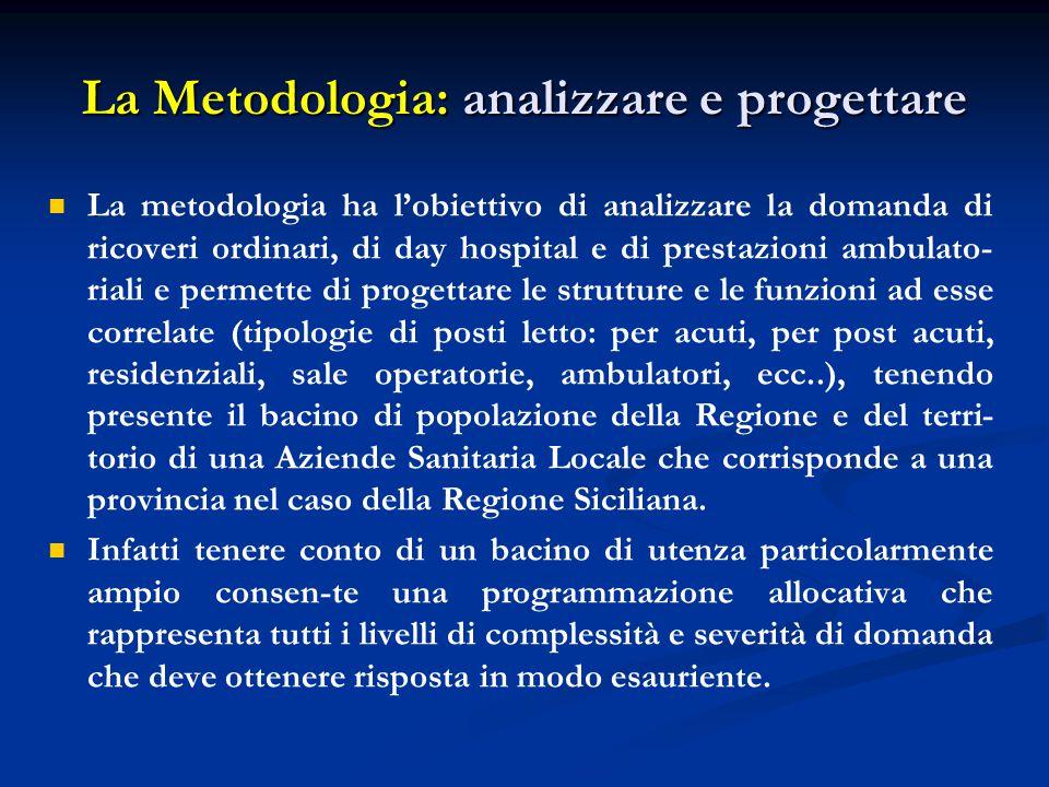 La Metodologia: analizzare e progettare La metodologia ha l'obiettivo di analizzare la domanda di ricoveri ordinari, di day hospital e di prestazioni