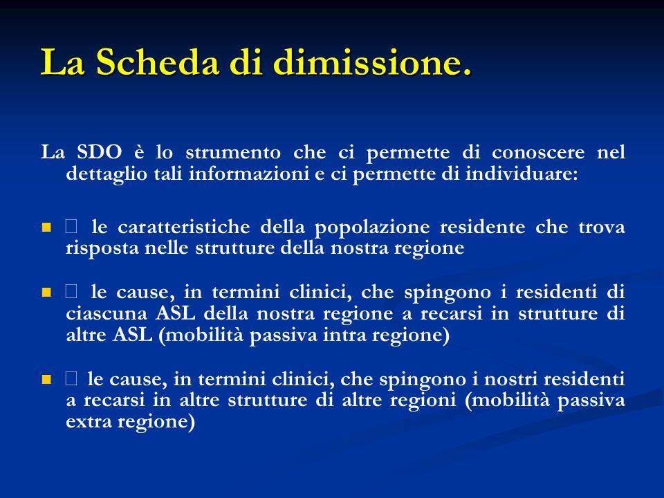 La Scheda di dimissione. La SDO è lo strumento che ci permette di conoscere nel dettaglio tali informazioni e ci permette di individuare:  le caratte