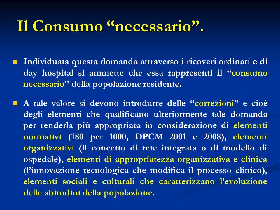 """Il Consumo """"necessario"""". Individuata questa domanda attraverso i ricoveri ordinari e di day hospital si ammette che essa rappresenti il """"consumo neces"""