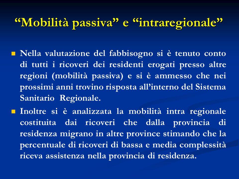 """""""Mobilità passiva"""" e """"intraregionale"""" Nella valutazione del fabbisogno si è tenuto conto di tutti i ricoveri dei residenti erogati presso altre region"""