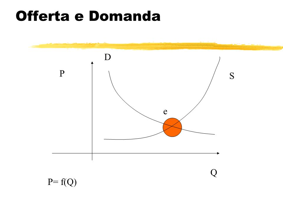 Offerta e Domanda P Q D S e P= f(Q)