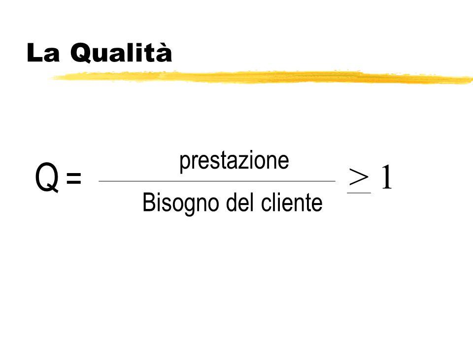 Obiettivi dell'azienda L'azienda deve saper contemperare tre ordini di esigenze: A) Adattare al mercato non solo l'azione verso l'esterno dell'azienda
