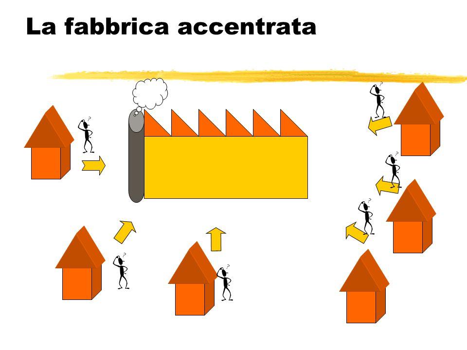 La fabbrica accentrata