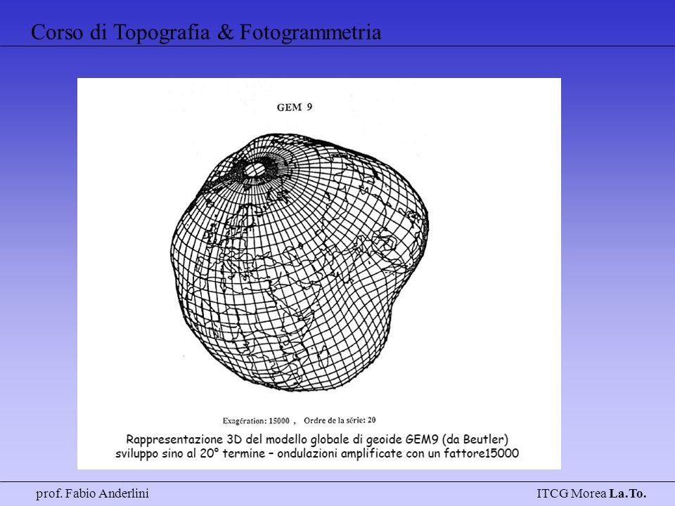 prof. Fabio Anderlini ITCG Morea La.To. Corso di Topografia & Fotogrammetria