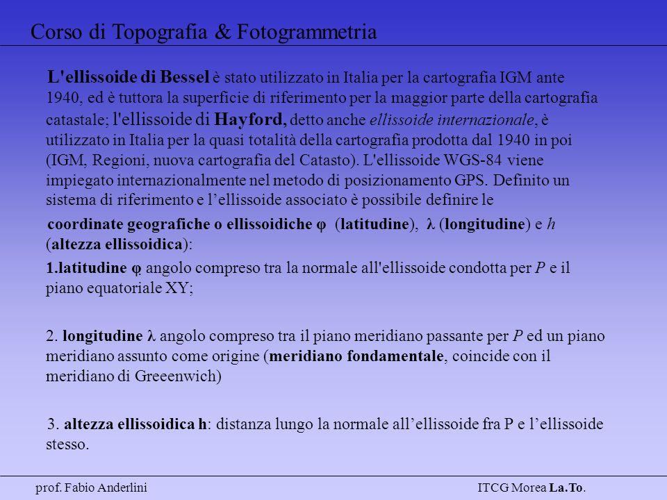 prof.Fabio Anderlini ITCG Morea La.To.