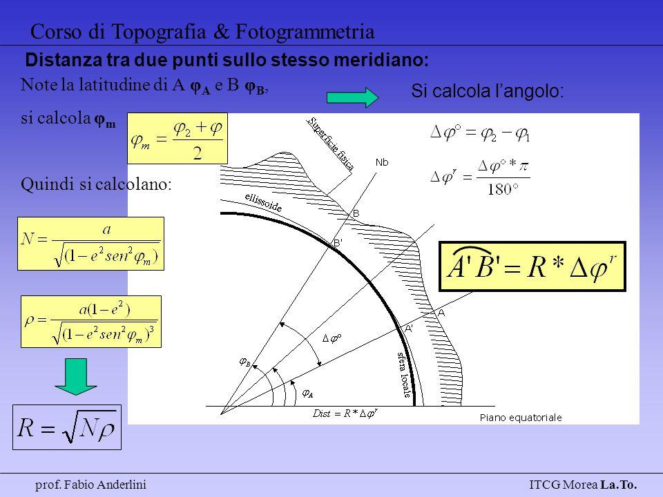 Note la latitudine di A φ A e B φ B, si calcola φ m Quindi si calcolano: prof.