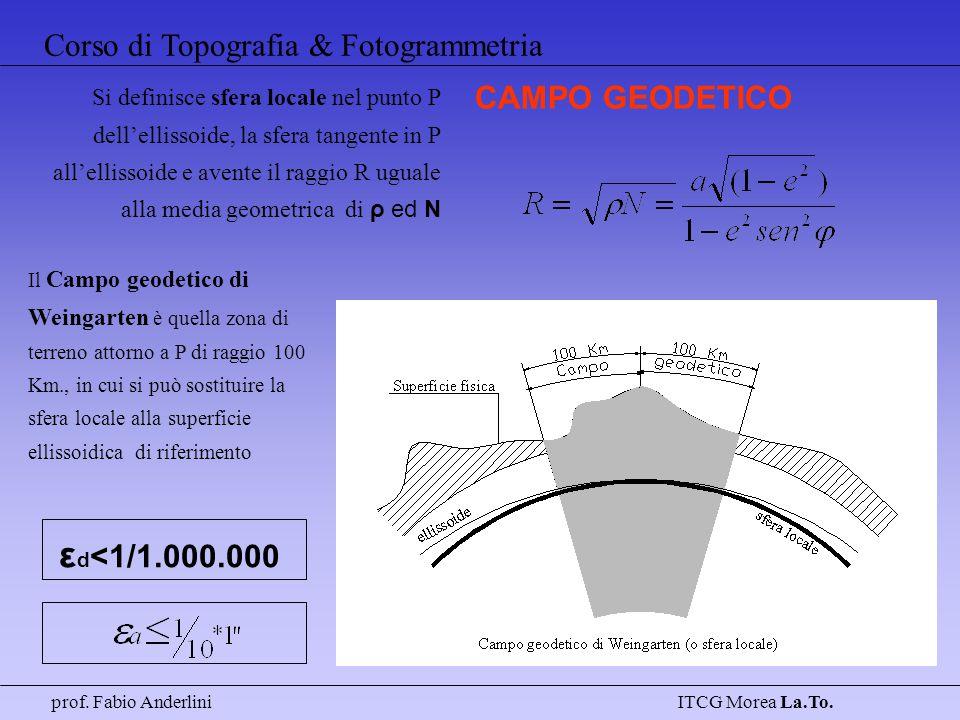 CAMPO GEODETICO prof.Fabio Anderlini ITCG Morea La.To.