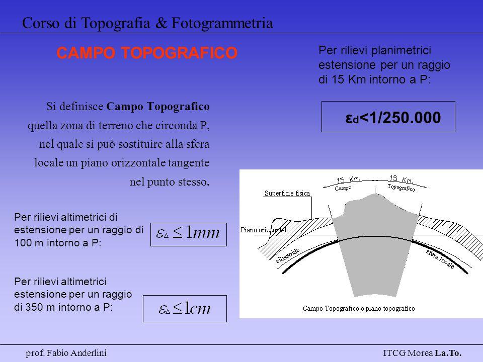 CAMPO TOPOGRAFICO prof.Fabio Anderlini ITCG Morea La.To.