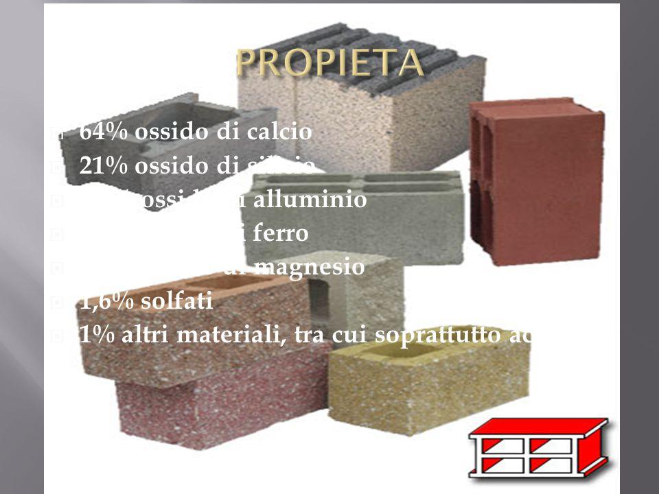  64% ossido di calcio  21% ossido di silicio  6,5% ossido di alluminio  4,5% ossido di ferro  1,5% ossido di magnesio  1,6% solfati  1% altri materiali, tra cui soprattutto acqua
