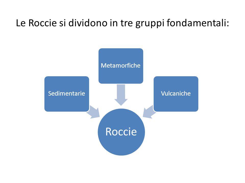 Le Roccie si dividono in tre gruppi fondamentali: Roccie SedimentarieMetamorficheVulcaniche