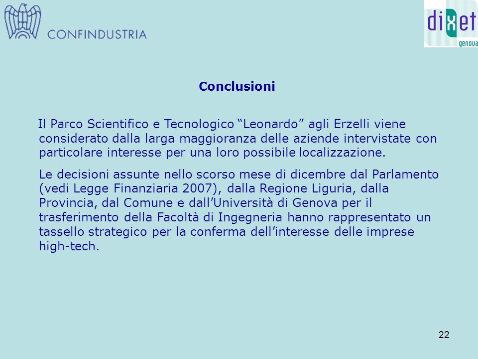 22 Conclusioni Il Parco Scientifico e Tecnologico Leonardo agli Erzelli viene considerato dalla larga maggioranza delle aziende intervistate con particolare interesse per una loro possibile localizzazione.