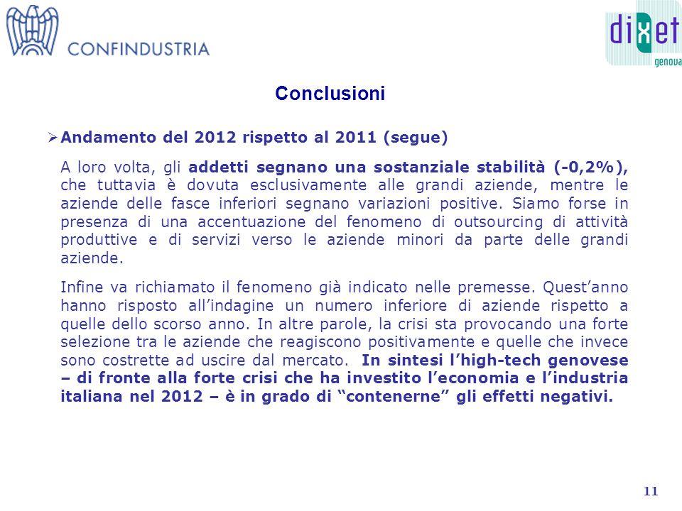 Conclusioni 11  Andamento del 2012 rispetto al 2011 (segue) A loro volta, gli addetti segnano una sostanziale stabilità (-0,2%), che tuttavia è dovuta esclusivamente alle grandi aziende, mentre le aziende delle fasce inferiori segnano variazioni positive.