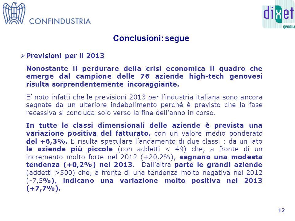 Conclusioni: segue 12  Previsioni per il 2013 Nonostante il perdurare della crisi economica il quadro che emerge dal campione delle 76 aziende high-tech genovesi risulta sorprendentemente incoraggiante.