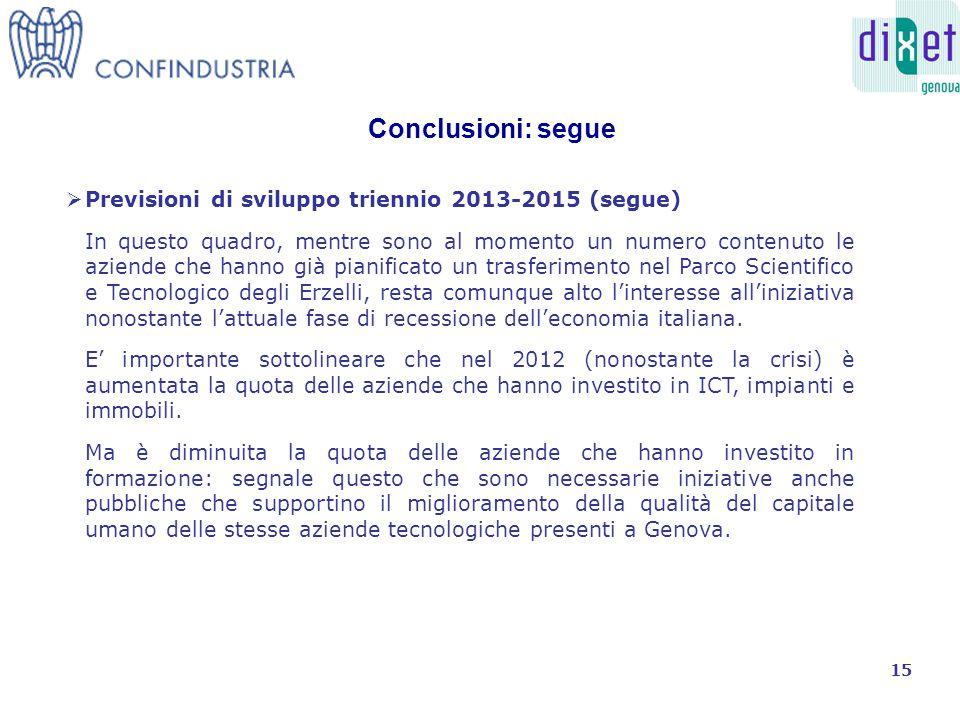 Conclusioni: segue 15  Previsioni di sviluppo triennio 2013-2015 (segue) In questo quadro, mentre sono al momento un numero contenuto le aziende che hanno già pianificato un trasferimento nel Parco Scientifico e Tecnologico degli Erzelli, resta comunque alto l'interesse all'iniziativa nonostante l'attuale fase di recessione dell'economia italiana.