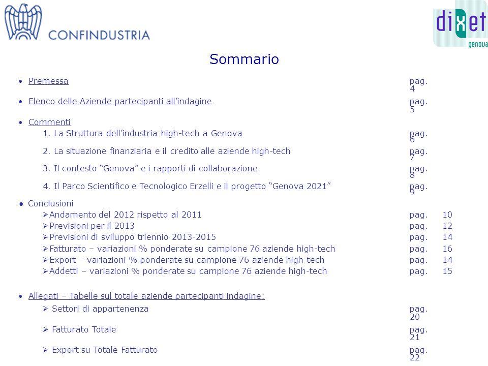 Sommario Premessa pag. 4 Elenco delle Aziende partecipanti all'indaginepag.