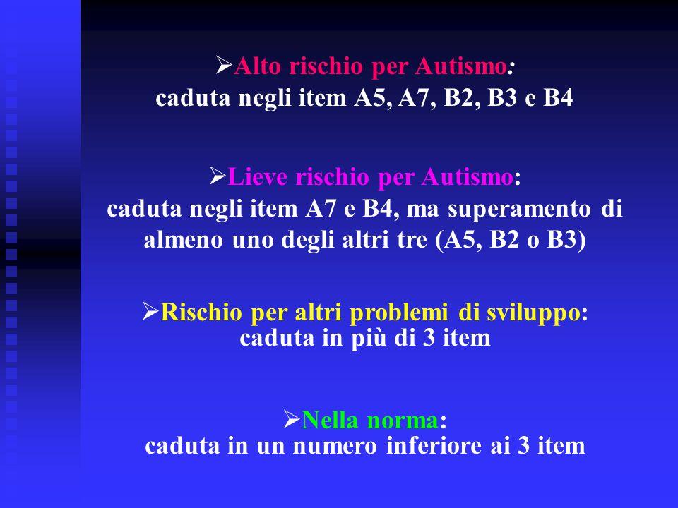  Alto rischio per Autismo: caduta negli item A5, A7, B2, B3 e B4  Lieve rischio per Autismo: caduta negli item A7 e B4, ma superamento di almeno uno
