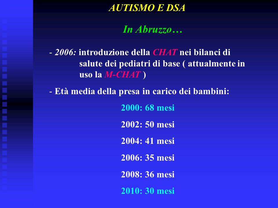 In Abruzzo… - 2006: introduzione della CHAT nei bilanci di salute dei pediatri di base ( attualmente in uso la M-CHAT ) - Età media della presa in car